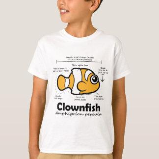 Estadísticas de Clownfish Camisas
