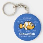 Estadísticas de Clownfish Llaveros