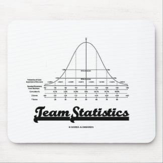Estadísticas del equipo Stats de distribución nor Tapete De Raton