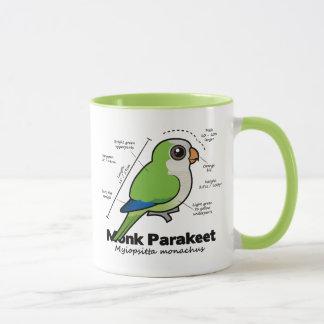 Estadísticas del Parakeet del monje Taza