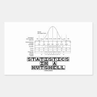 Estadísticas en pocas palabras (chuleta del Stats) Rectangular Altavoces