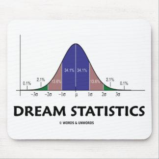 Estadísticas ideales actitud estadística tapete de ratón