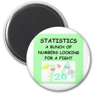 estadísticas imanes