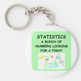 estadísticas llaveros