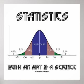 Estadísticas un arte y una ciencia (curva de Bell) Impresiones