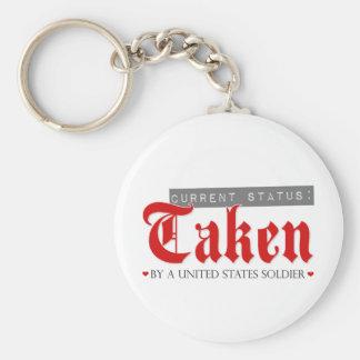 Estado actual: Tomado por un soldado Llavero Redondo Tipo Pin