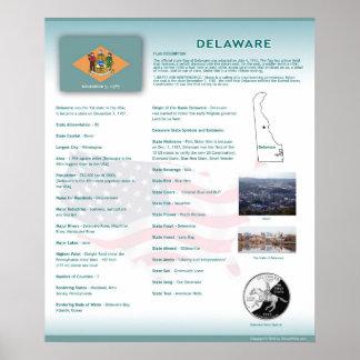 Estado de Delaware DE Posters