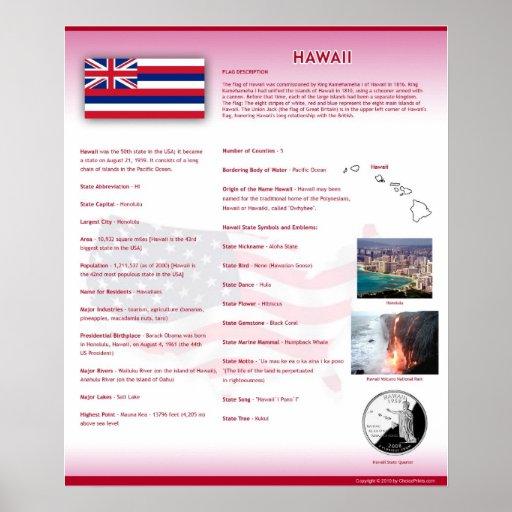 Estado de Hawaii, posters del HI