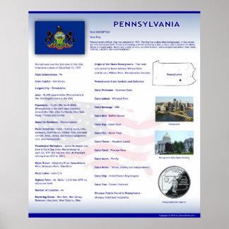 Estado de Pennsylvania, posters del PA