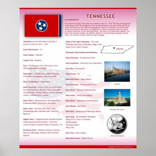 Estado de Tennessee, posters del TN