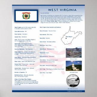 Estado de Virginia Occidental posters de WV