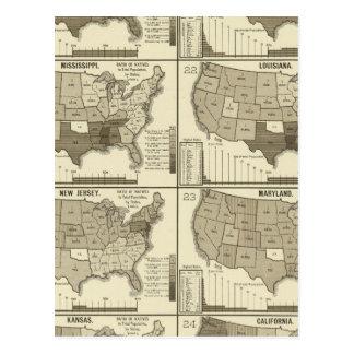 Estados Unidos litografiaron los mapas 2 Postal