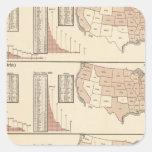 Estados Unidos litografiaron mapas Pegatina Cuadrada