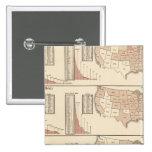 Estados Unidos litografiaron mapas Pin Cuadrado