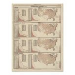 Estados Unidos litografiaron mapas Póster