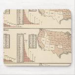 Estados Unidos litografiaron mapas Tapetes De Raton