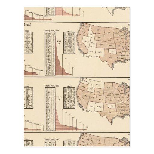Estados Unidos litografiaron mapas Tarjeta Postal