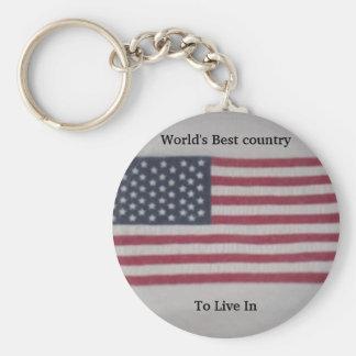 Estados Unidos señalan llavero por medio de una ba