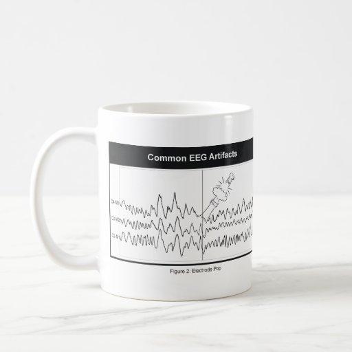 ¡Estallido del electrodo! Taza de café
