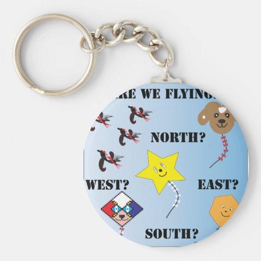 Estamos oeste del sur del este del vuelo… al norte llaveros