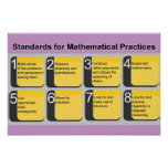 Estándares para el poster matemático de las prácti
