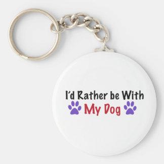 Estaría bastante con mi perro llavero redondo tipo pin