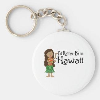 Estaría bastante en Hawaii Llavero Redondo Tipo Pin