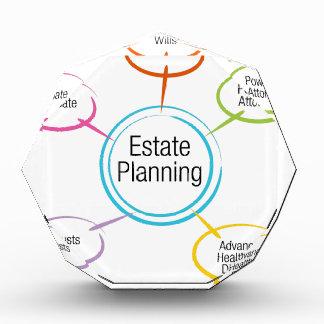 Estate Planning Chart Award