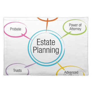 Estate Planning Chart Cloth Placemat