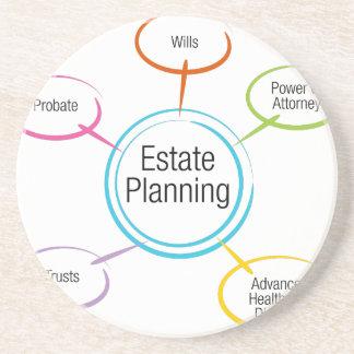 Estate Planning Chart Coaster
