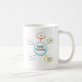 Estate Planning Chart Coffee Mug