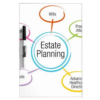 Estate Planning Chart Dry-Erase Board