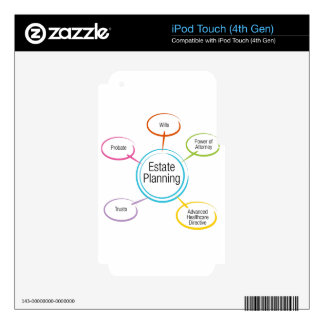Estate Planning Chart iPod Touch 4G Decals