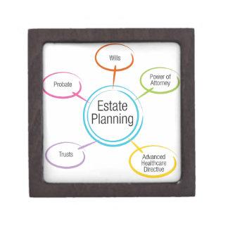 Estate Planning Chart Jewelry Box