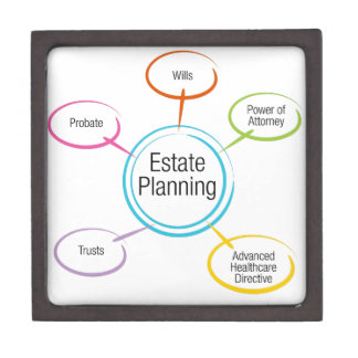 Estate Planning Chart Keepsake Box