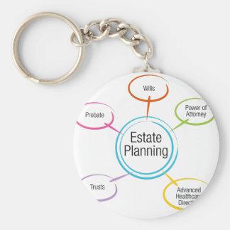 Estate Planning Chart Keychain