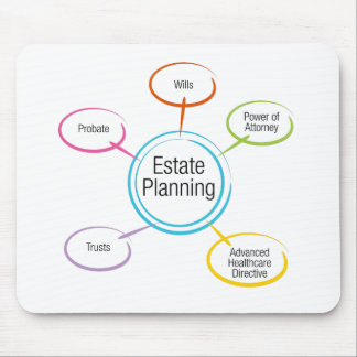 Estate Planning Chart Mouse Pad