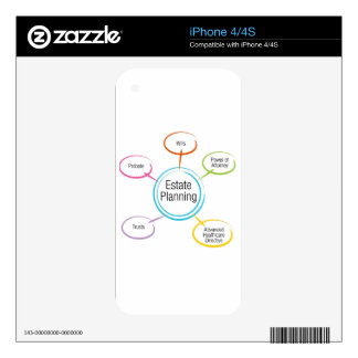 Estate Planning Chart iPhone 4 Decal