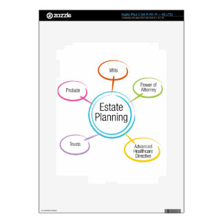 Estate Planning Chart Skins For iPad 3