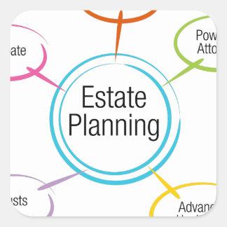 Estate Planning Chart Square Sticker