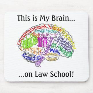 Éste es mi colegio de abogados del cerebro… alfombrillas de ratones