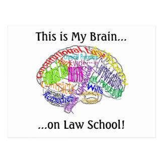 Éste es mi colegio de abogados del cerebro… tarjetas postales