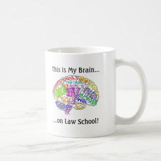 Éste es mi colegio de abogados del cerebro… taza básica blanca