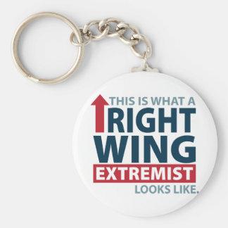 Éste es un qué extremista de la derecha parece llavero redondo tipo pin