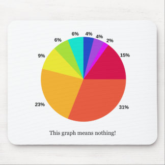 ¡Este gráfico no significa nada! Alfombrillas De Ratón