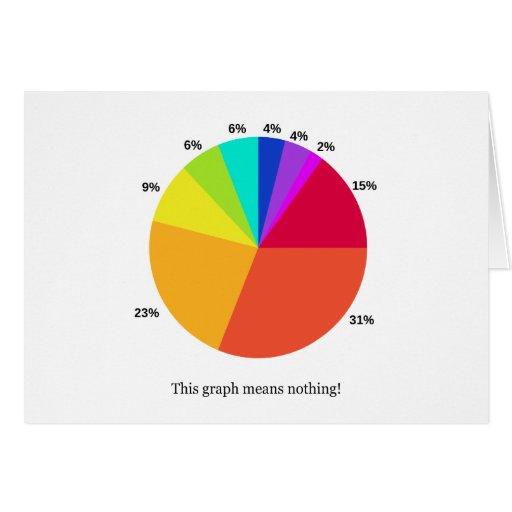 ¡Este gráfico no significa nada! Tarjeta