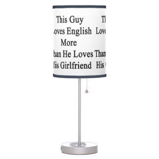 Este individuo ama inglés más que él ama a su
