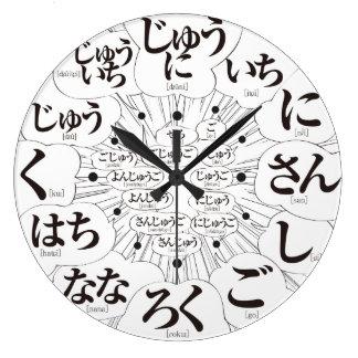 Estilo de los Hiragana MANGA de Japón [cara Reloj Redondo Grande