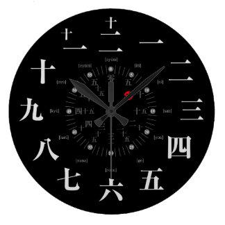 Estilo del kanji de Japón [cara negra] Reloj Redondo Grande