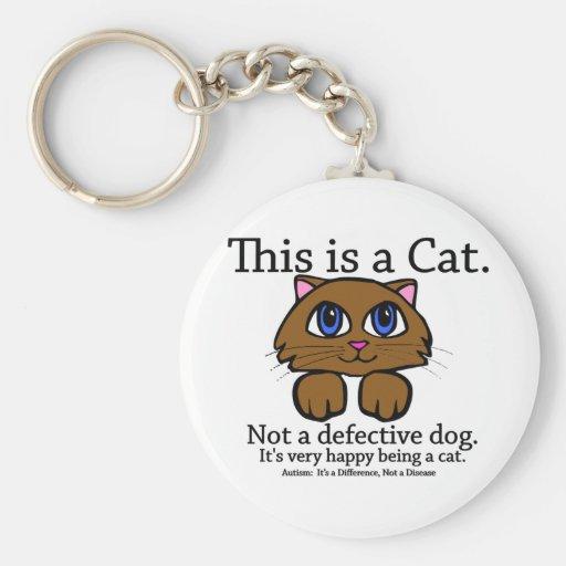 Esto es un llavero del gato